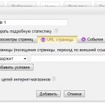 Правильная и грамотная настройка целей в Яндекс Метрике
