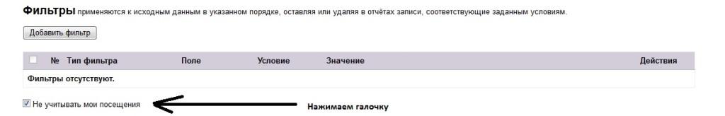 svoi_zazhodi_metrika4