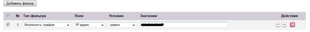 svoi_zazhodi_metrika5