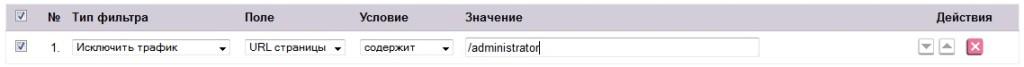 svoi_zazhodi_metrika6