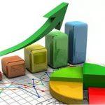 Продвижение сайта часть 1 — Осознавание проекта, целей и инвестиций в него.